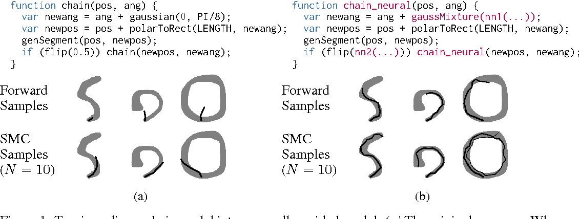 Figure 1 for Neurally-Guided Procedural Models: Amortized Inference for Procedural Graphics Programs using Neural Networks