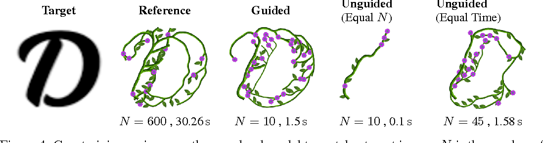 Figure 4 for Neurally-Guided Procedural Models: Amortized Inference for Procedural Graphics Programs using Neural Networks
