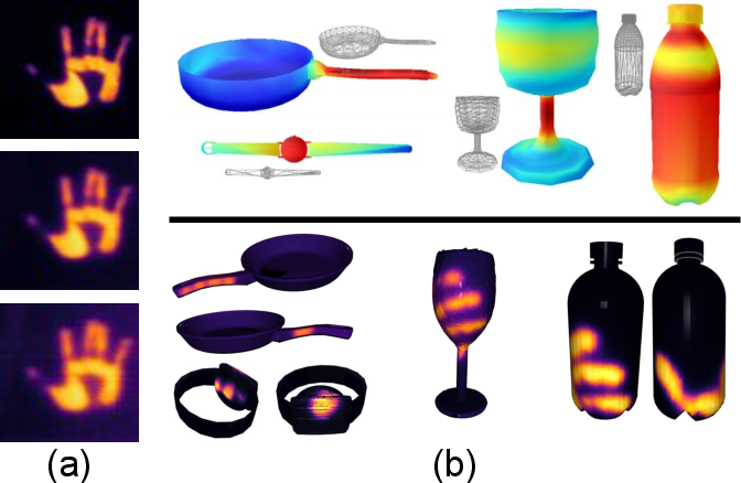 Figure 1 for ContactDB: Analyzing and Predicting Grasp Contact via Thermal Imaging