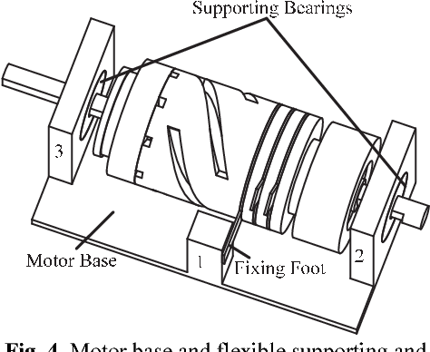 ultrasonic motors zhao chunsheng