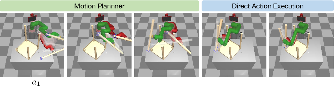 Figure 3 for Motion Planner Augmented Reinforcement Learning for Robot Manipulation in Obstructed Environments
