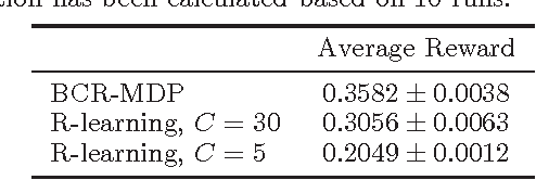 Figure 2 for A Minimum Relative Entropy Controller for Undiscounted Markov Decision Processes