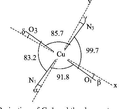 Figure 10 From Relation Between Magnetic Spectroscopic And