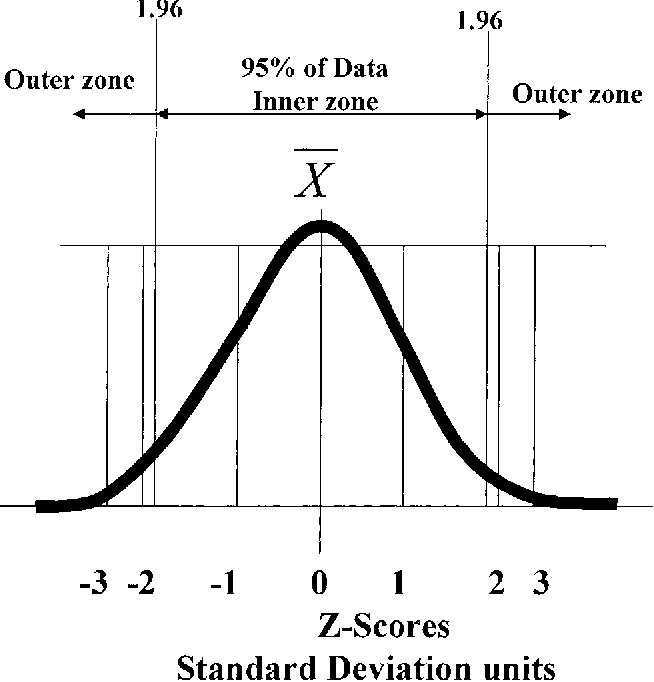 Figure 3 from Tutorials in clinical research: part VII