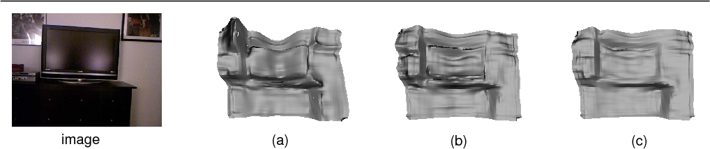 Figure 4 for A Two-Streamed Network for Estimating Fine-Scaled Depth Maps from Single RGB Images