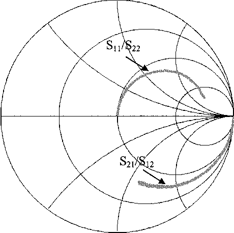 Figure 8 From Development Of Three Dimensional Inductors Using