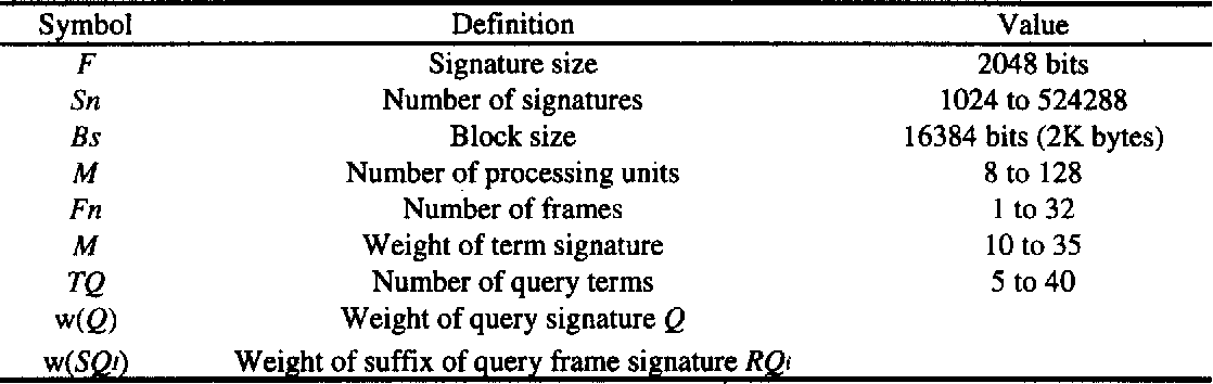 Table 2: List of Symbols and Parameters of tbe Sample Signature Pile