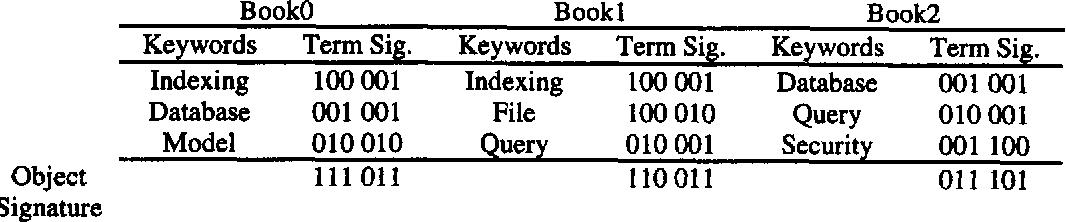Fig. I : Illustmtion of Superimposed Coding