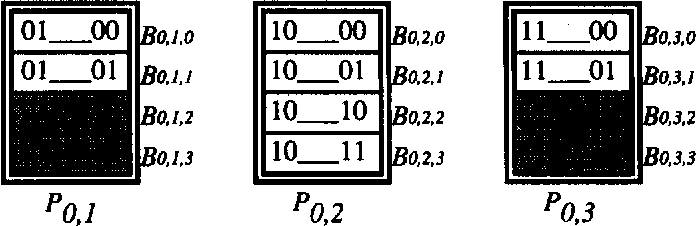Fig. 5: An Allocntion Ex;unple of Fmme Signature File R0 of FSF