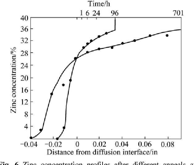 Role of Kirkendall effect in diffusion processes in solids