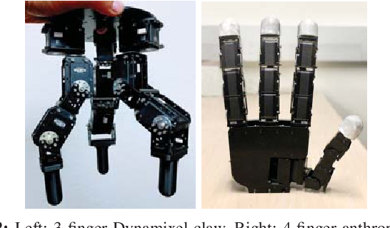 Figure 2 for Dexterous Manipulation with Deep Reinforcement Learning: Efficient, General, and Low-Cost