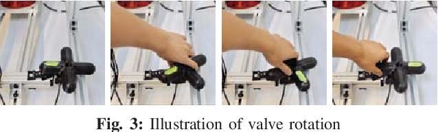 Figure 3 for Dexterous Manipulation with Deep Reinforcement Learning: Efficient, General, and Low-Cost