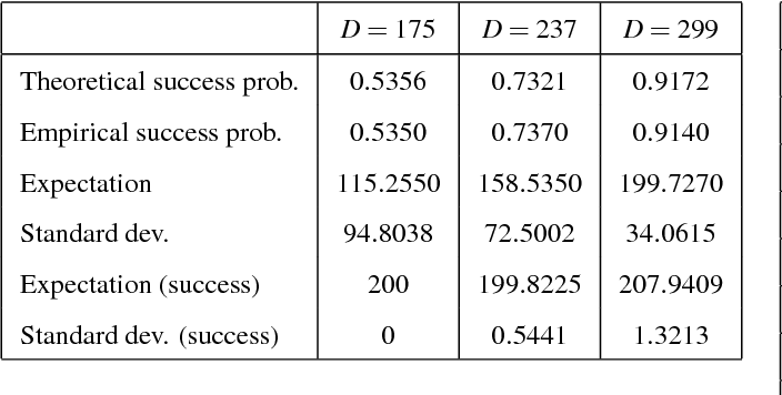Figure 4 for Trading Safety Versus Performance: Rapid Deployment of Robotic Swarms with Robust Performance Constraints
