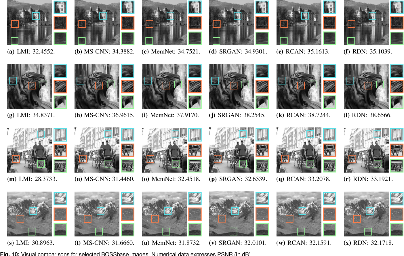 Figure 2 for Deep Learning for Reversible Steganography: Principles and Insights