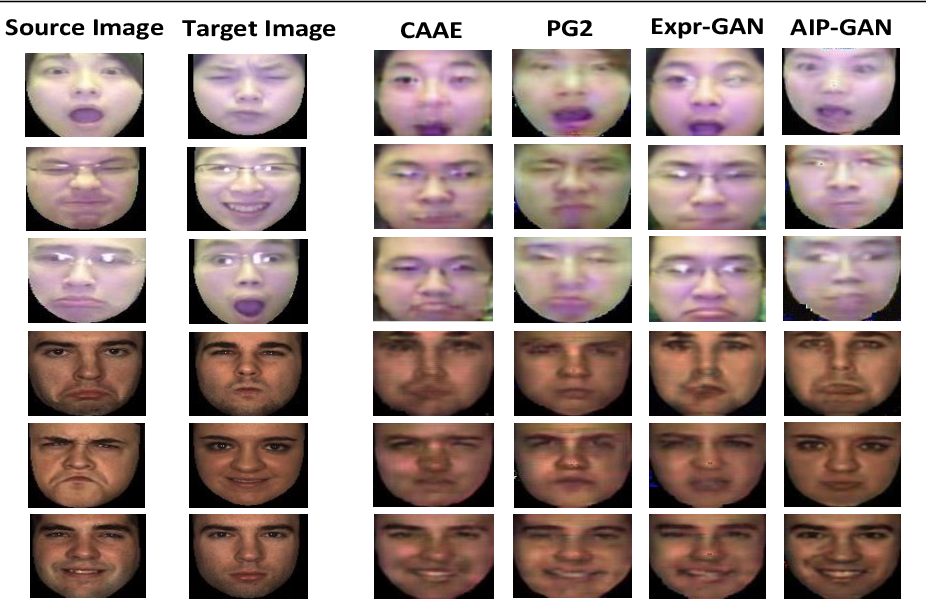 Figure 3 for An Efficient Integration of Disentangled Attended Expression and Identity FeaturesFor Facial Expression Transfer andSynthesis