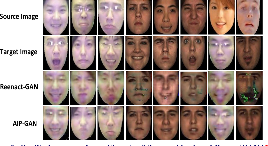 Figure 4 for An Efficient Integration of Disentangled Attended Expression and Identity FeaturesFor Facial Expression Transfer andSynthesis