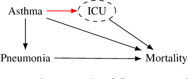 Figure 1 for The Hierarchy of Stable Distributions and Operators to Trade Off Stability and Performance
