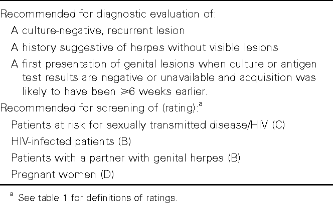 PDF] Recommendations for the selective use of herpes simplex