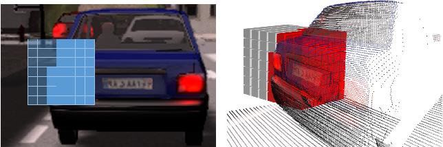 Figure 1 for 3D Geometry-Aware Semantic Labeling of Outdoor Street Scenes