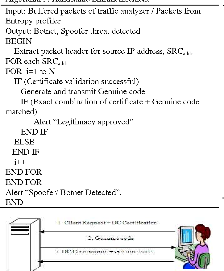 PDF] An Enhanced Entropy Approach to Detect and Prevent DDoS