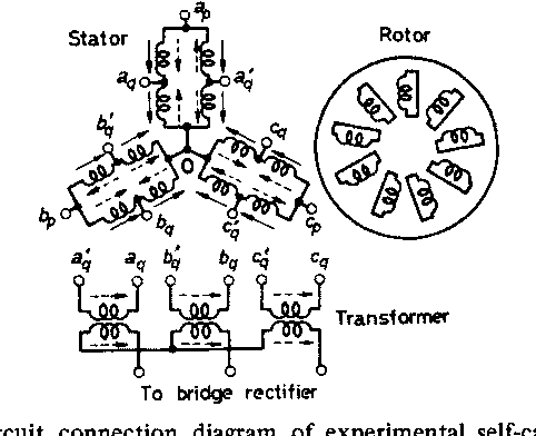Figure 6 From Speed Control Of A Brushless Static Kramer System
