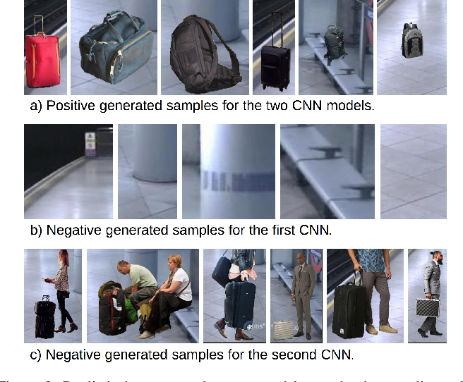 Figure 3 for Real-Time Deep Learning Method for Abandoned Luggage Detection in Video