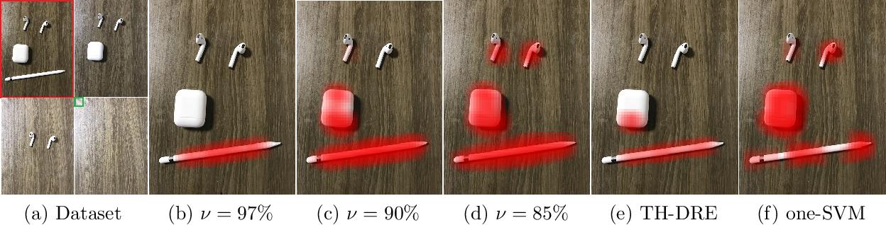 Figure 3 for Trimmed Density Ratio Estimation
