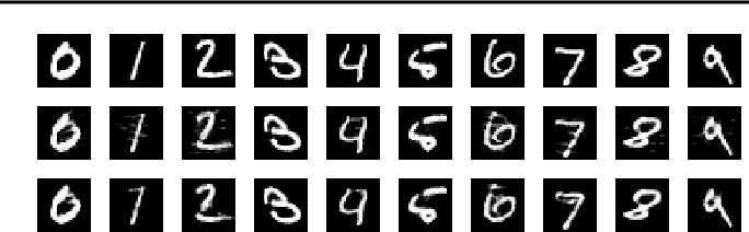 Figure 3 for Obfuscated Gradients Give a False Sense of Security: Circumventing Defenses to Adversarial Examples