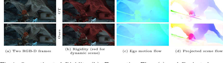 Figure 1 for Learning Rigidity in Dynamic Scenes with a Moving Camera for 3D Motion Field Estimation
