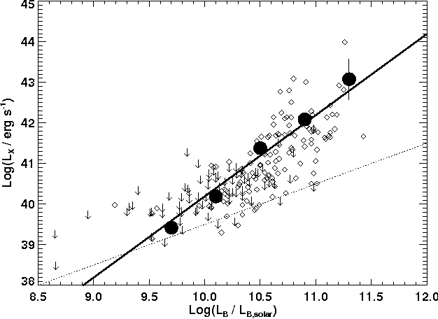 Figure 1 From Agn Controlled Cooling In Elliptical Galaxies