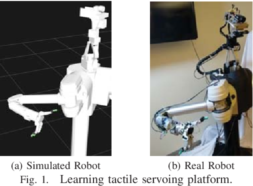 Figure 1 for Learning Latent Space Dynamics for Tactile Servoing