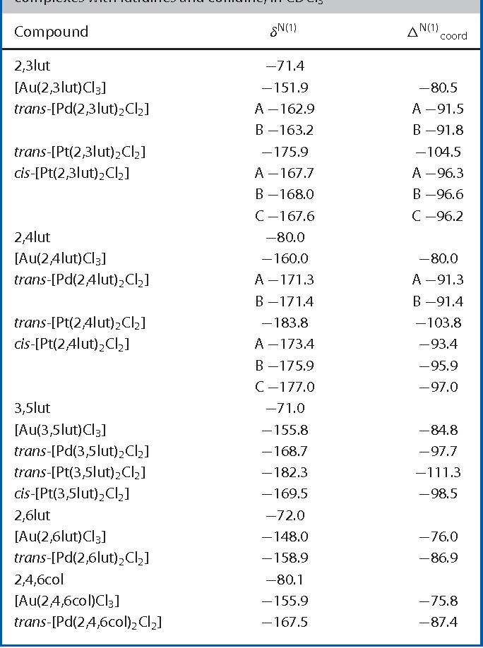 Table 3 From Structural Correlations For 1h 13c And 15n Nmr