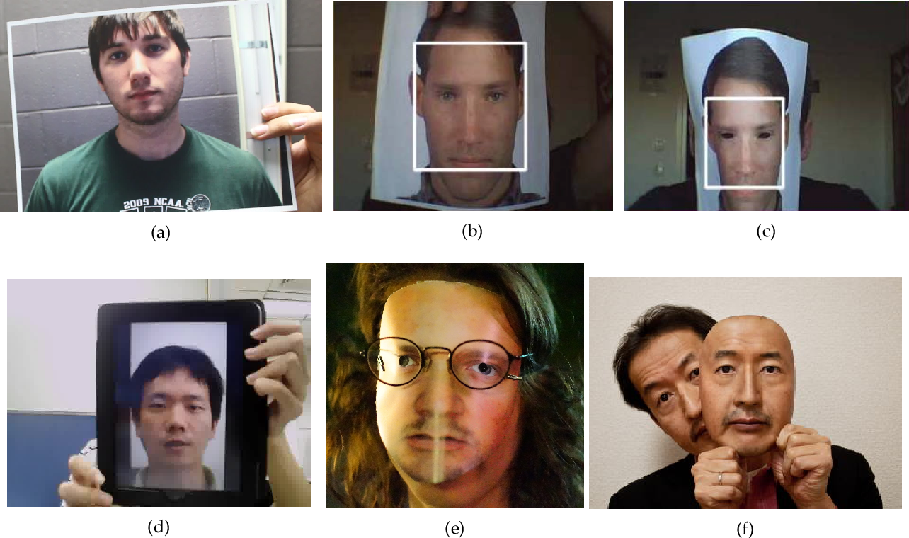 Figure 3 for A Survey On Anti-Spoofing Methods For Face Recognition with RGB Cameras of Generic Consumer Devices
