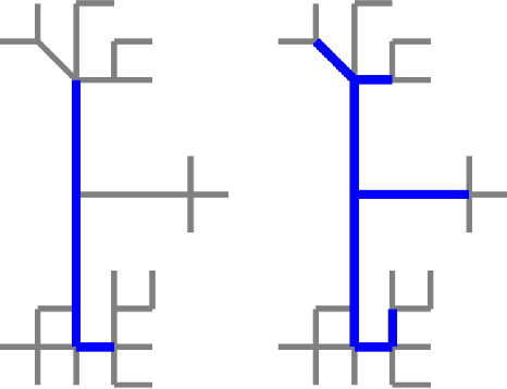 Figure 4 for Machine-Assisted Map Editing