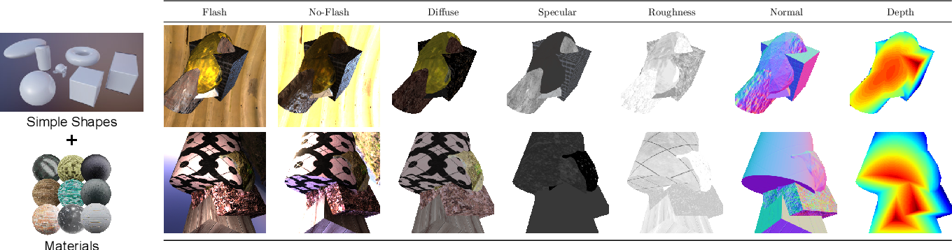 Figure 4 for Two-shot Spatially-varying BRDF and Shape Estimation