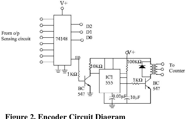 PDF] Induction Motor Protection System - Semantic Scholar