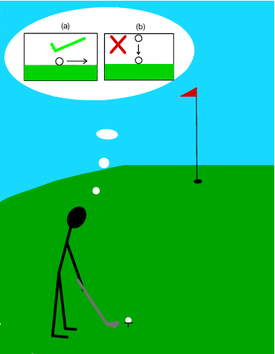 Figure 1 for Intuitive Physics Guided Exploration for Sample Efficient Sim2real Transfer