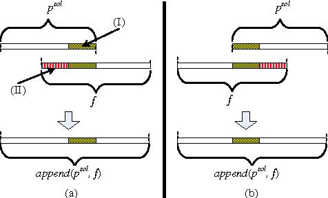 Figure 2 for Model-Lite Case-Based Planning