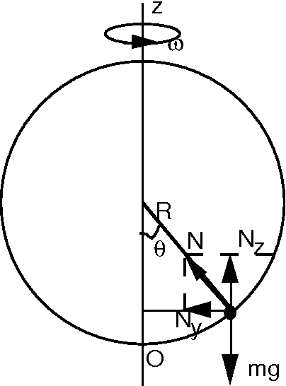 Figure 1 From The Meaning Of Spontaneous Symmetry Breaking I