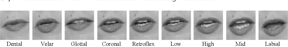 Figure 3 for Correlating Subword Articulation with Lip Shapes for Embedding Aware Audio-Visual Speech Enhancement