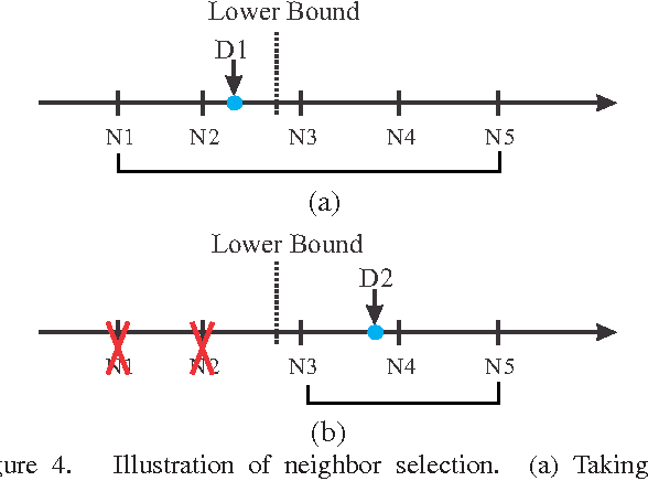 Figure 4 for Dense Scattering Layer Removal