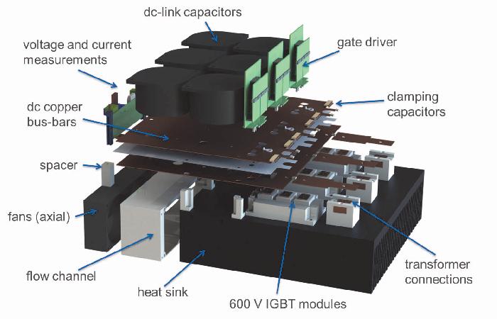 Performance analysis of a triple active bridge converter for 12 figures tables publicscrutiny Choice Image