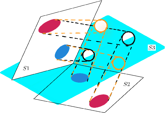 Figure 2 for One-shot Learning with Absolute Generalization