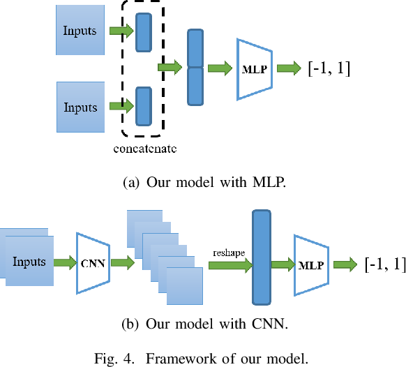 Figure 4 for One-shot Learning with Absolute Generalization