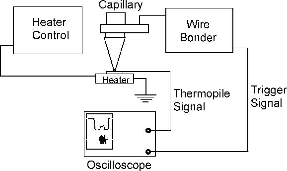 2 Figure3 1 wire bonding process monitoring using thermopile temperature sensor