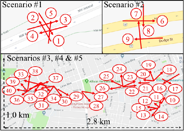 Figure 3 for Clique: Spatiotemporal Object Re-identification at the City Scale