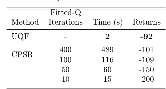 Figure 2 for Efficient Planning under Partial Observability with Unnormalized Q Functions and Spectral Learning
