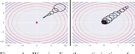 Figure 1 for Relative Entropy Regularized Policy Iteration