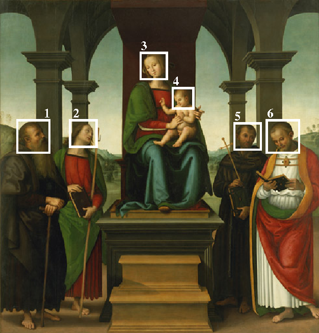 Figure 4 Madonna With Child By Perugino How Many Hands Contributed To This Painting