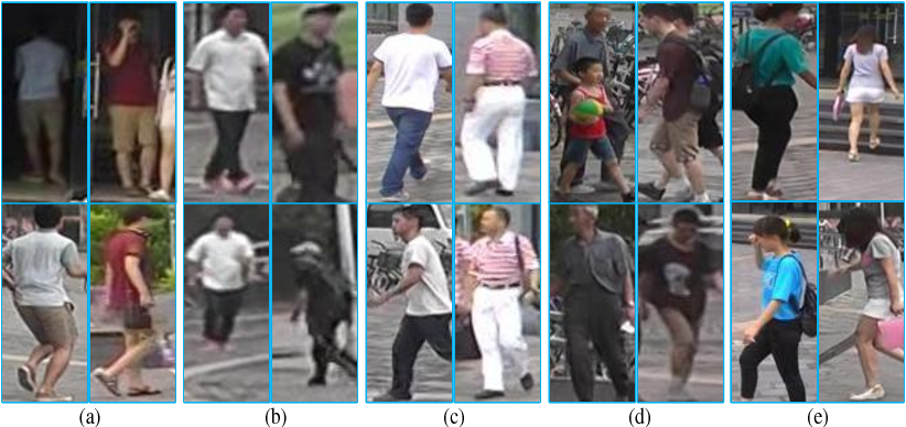 Figure 1 for Deep Ranking Model by Large Adaptive Margin Learning for Person Re-identification